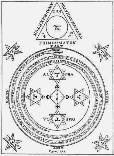 Goetia and The Lesser Keys of Solomon (updated 2 July 2015