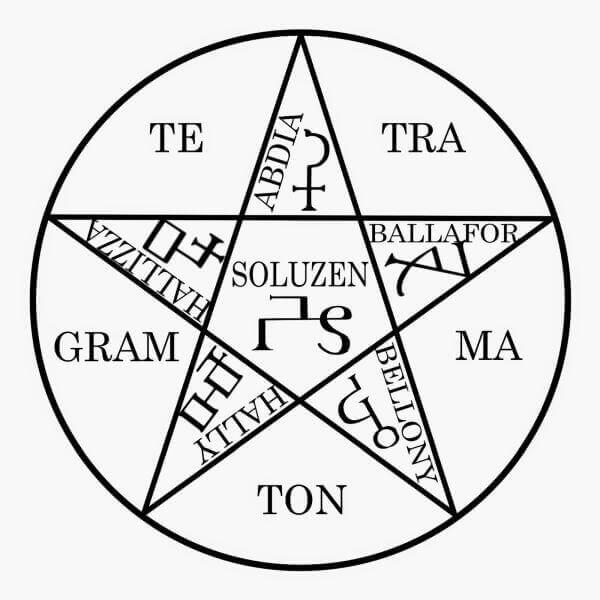 pentagram-of-solomon-pentacle-tetragrammaton-lemegeton-goetia-summoning-spirits-magic-diagram-talisman-lamen-occult-symbol-sigil-seal-asterion
